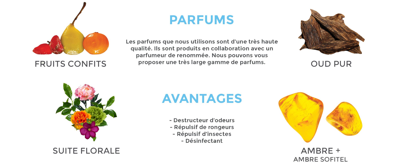 Diffuseur Parfum HYPRO Tunisie